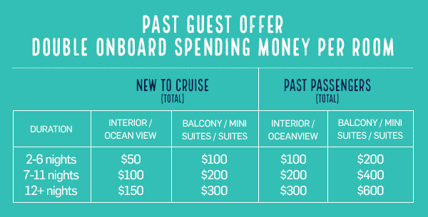 Past Guest Offer.