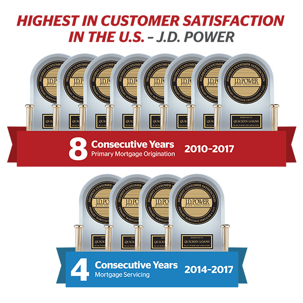 Highest in Customer Satisfaction in the U.S. - J.D. Power | 2010-2017 Primary Mortgage Origination | 2014-2017 Mortgage Servicing