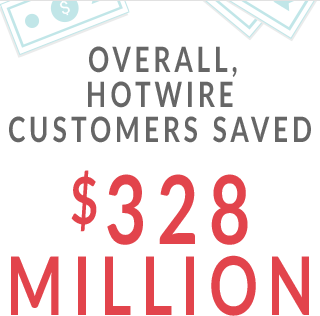 OVERALL, HOTWIRE CUSTOMERS SAVED $328 MILLION