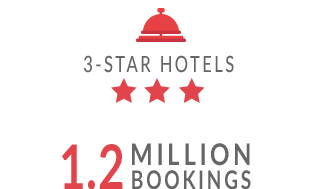 3-STAR HOTELS - 1.2 MILLION BOOKINGS